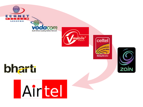 Econet seeks $3.1 bln damages from Bharti Airtel