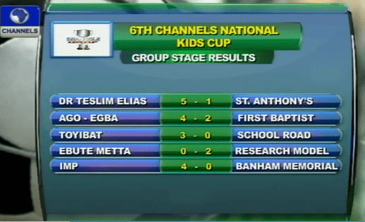 Channels Nat'l Kids Cup Kicks Off With Wins For Toyibat, Ago-Egba, Dr. Teslim Elias