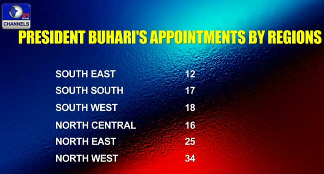 Presidential-Appointments