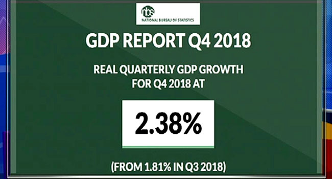 New GDP Figures By NBS An Indication Of Effective Economic Policies – Presidency