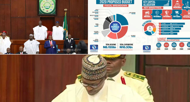 Five Statutory Transfers Within The 2020 Budget