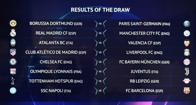Real To Face City, Chelsea Drawn With Bayern In Champions League Last 16