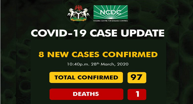 Nigeria's Coronavirus Cases Rise To 97 As NCDC Confirms Eight More Infections