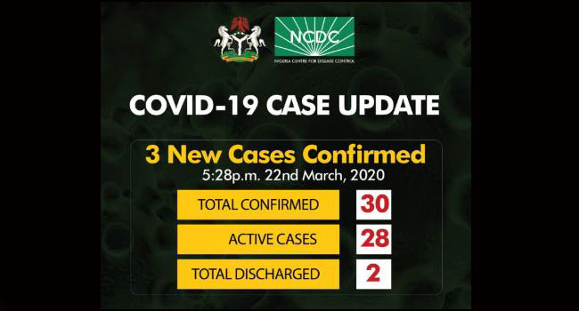Three New COVID-19 Cases Confirmed In Lagos