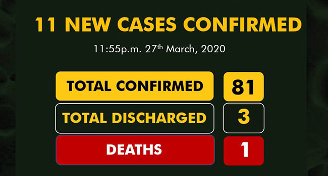 The Nigeria Centre for Disease Control (NCDC) confirmed 11 new cases late Friday.