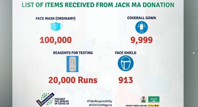 How We Distributed Test Gears, Kits Donated By Jack Ma – NCDC