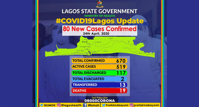Lagos State Records Another Death From COVID-19
