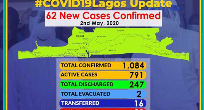 COVID-19: Lagos Announces Three More Deaths, 22 Recoveries