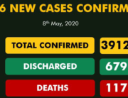 A graphic created by the Nigeria Centre for Disease Control on May 8, 2020, showing COVID-19 statistics for the country.