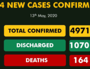 A graphic published by the Nigeria Centre for Disease Control showing the nation's COVID-19 statistics on May 13, 2020.