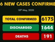 A graphic published by the Nigeria Centre for Disease Control on May 18, 2020, showing the nation's COVID-19 statistics.