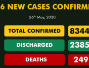 A graphic published by the Nigeria Centre for Disease Control on May 26, 2020, showing the nation's COVID-19 statistics.