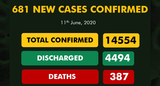 A graphic published by the Nigeria Centre for Disease Control on June 11, 2020, showing the nation's COVID-19 statistics.