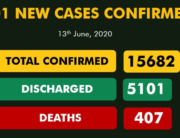 A graphic published by the Nigeria Centre for Disease Control on June 13, 2020, displaying the country's COVID-19 statistics.