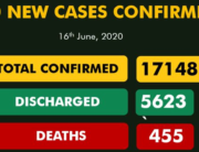 A graphic published by the Nigeria Centre for Disease Control on June 17, 2020, showing the nation's COVID-19 statistics.