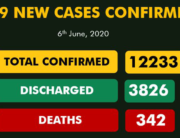 A graphic published by the Nigeria Centre for Disease Control showing the nation's COVID-19 statistics on June 6, 2020.