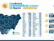 COVID-19 UPDATE IN NIGERIA Map 2nd July 2020