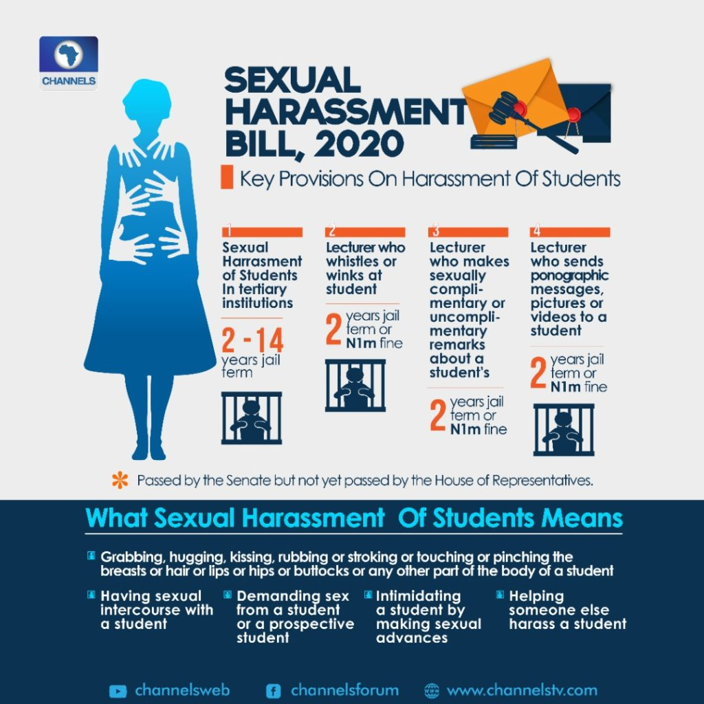 An infographic breaking down the Sexual Harassment bill passed by the Senate on July 7, 2020. Designer: Benjamin Oluwatoyin