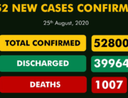 An NCDC graphic showing the latest COVID-19 statistics as of August 25, 2020.