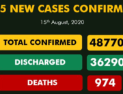 A graphic published by the Nigeria Centre for Disease Control on August 15, 2020, showing the nation's COVID-19 statistics.