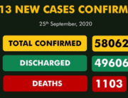 A graphic created by the Nigeria Centre for Disease Control on September 25, 2020, displaying the nation's COVID-19 statistics.