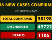 A graphic created by the Nigeria Centre for Disease Control on September 26, 2020, displaying the nation's COVID-19 statistics.