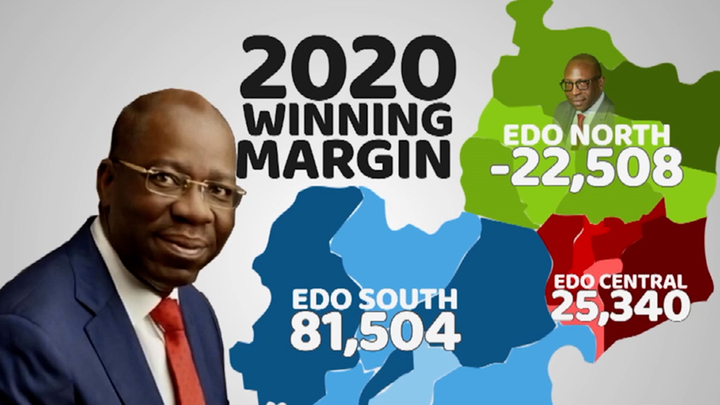 How Obaseki Won Re-Election In Edo And What It Means For 2023 – Analysis