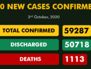 An NCDC graphic showing the nation's COVID-19 statistics as of October 3, 2020.