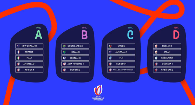 Pools Confirmed For Rugby World Cup 2023