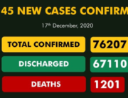 A graphic published by the Nigeria Centre for Disease Control on December 17, 2020. showing the nation's COVID-19 statistics.