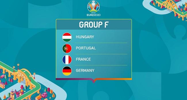 Germany VS Hungary Euro 2020 Starting Line-Ups